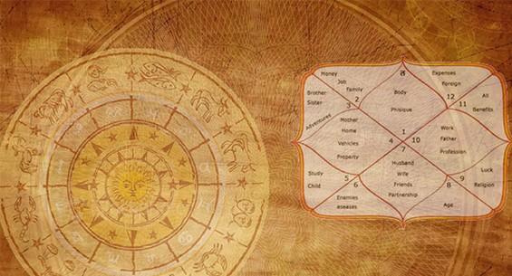 Matchmaking astrolog i Pune